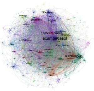 Fonte da Imagem: http://www.eldiario.es/turing/15M-tecnopolitica-internet_0_131936900.html